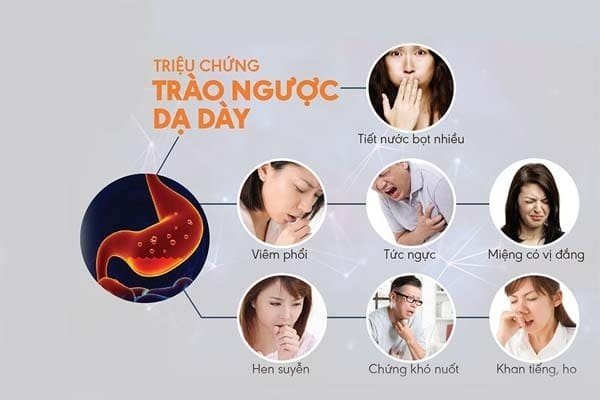 Nhận biết sớm các triệu chứng trào ngược dạ dày