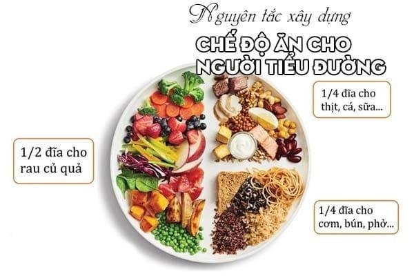 Nguyên tắc xây dựng chế độ ăn dành cho người tiểu đường tuýp 2