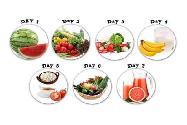 Thay đổi thực đơn ăn nhẹ